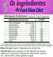 Fort Max Diet Ingredientes
