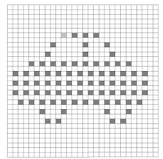 Car Bobble Square Chart