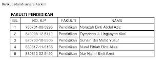 SENARAI TERKINI TAWARAN BIASISWA BERSYARAT TPM 2011/2012(LATEST)