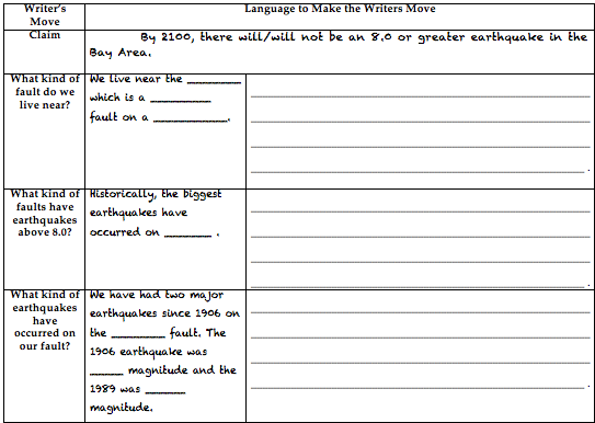 Sample rubric for photo essay software