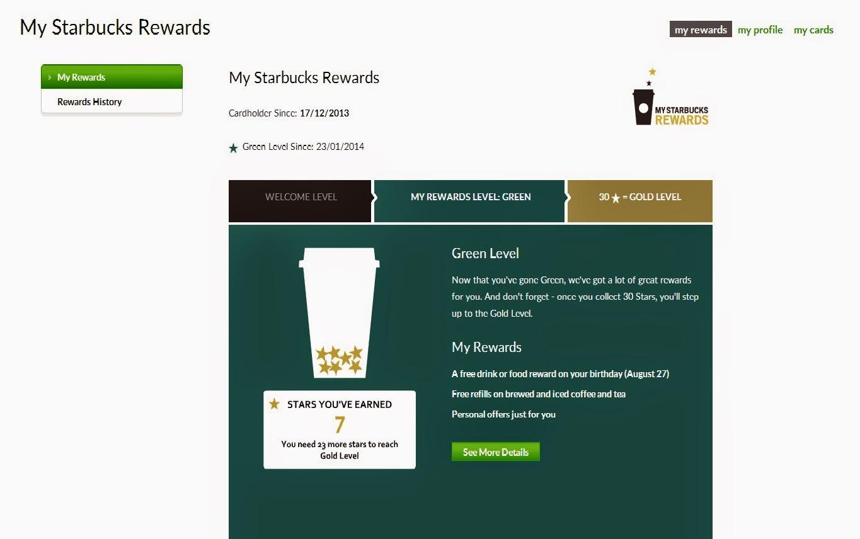 Mrscb In Bc Free Birthday Drinks From Starbucks
