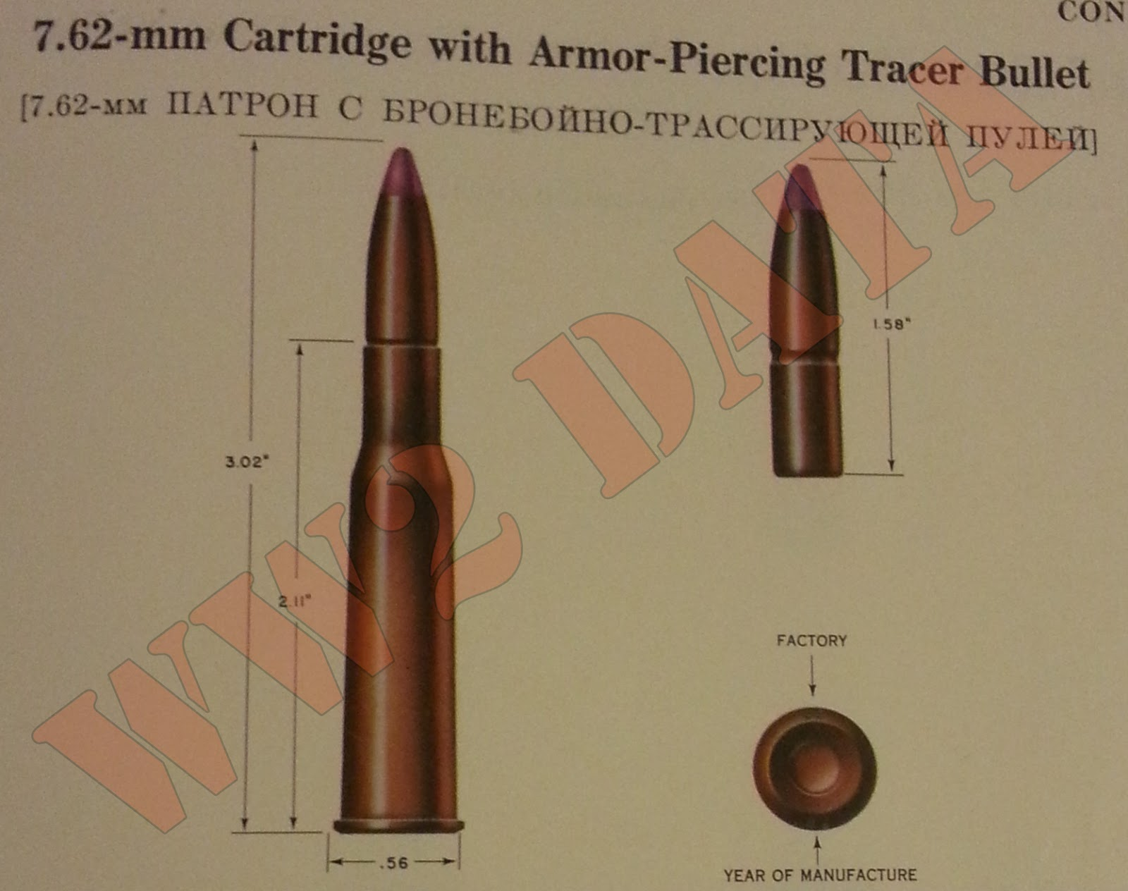 how to make armour piercing bullets