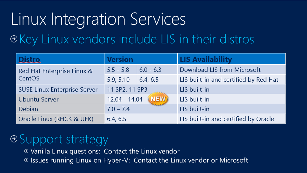 Linux Integration Services