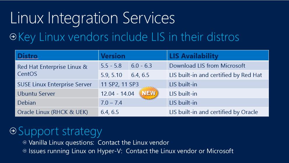 Linux Integration Services