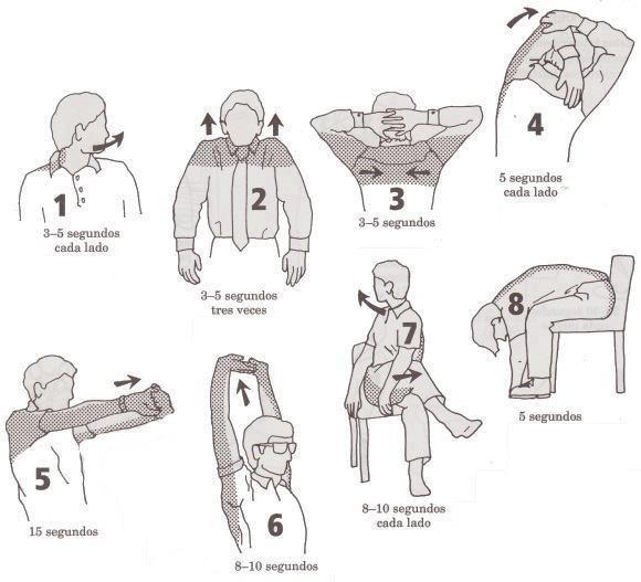 Ejercicios-alivio-dolor-de-cuello