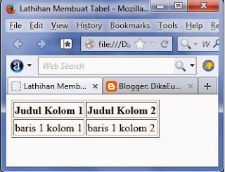 contoh hasil dari code tabel HTML