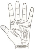 Di antara nama-nama terkenal di seni meramal tapak tangan adalah