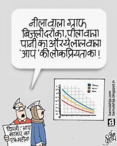 AAP party cartoon, arvind kejriwal cartoon, aam aadmi party cartoon, cartoons on politics, indian political cartoon