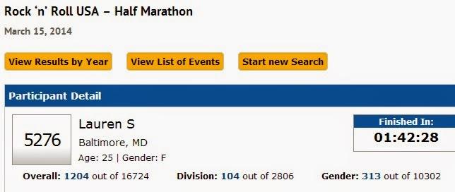 RNR-DC-Half-Marathon-recap-results