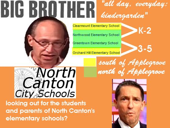 north canton single parents Zip code 44720 - north canton oh ohio, usa - stark county.