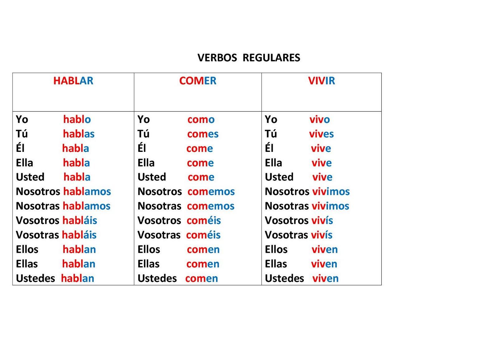 El Verbo Related Keywords & Suggestions - El Verbo Long Tail Keywords