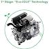 Teknologi Hijau Bersama Daihatsu