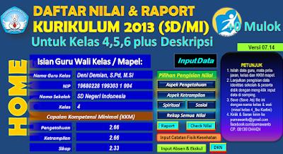 Aplikasi Nilai Dan Raport Kurikulum 2013 Kelas 4,5 Dan 6 SD/MI Sesuai Dengan Pedoman Terbaru