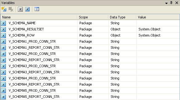 microsoft sql server 2012 integration services step by step pdf