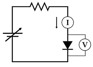 What Is A Triac Basics Tutorial furthermore Diode And Led Polarity moreover Reading Reverse Polarity With Meter also  further Germanium Diode Schematic Symbol. on diode symbol current flow direction