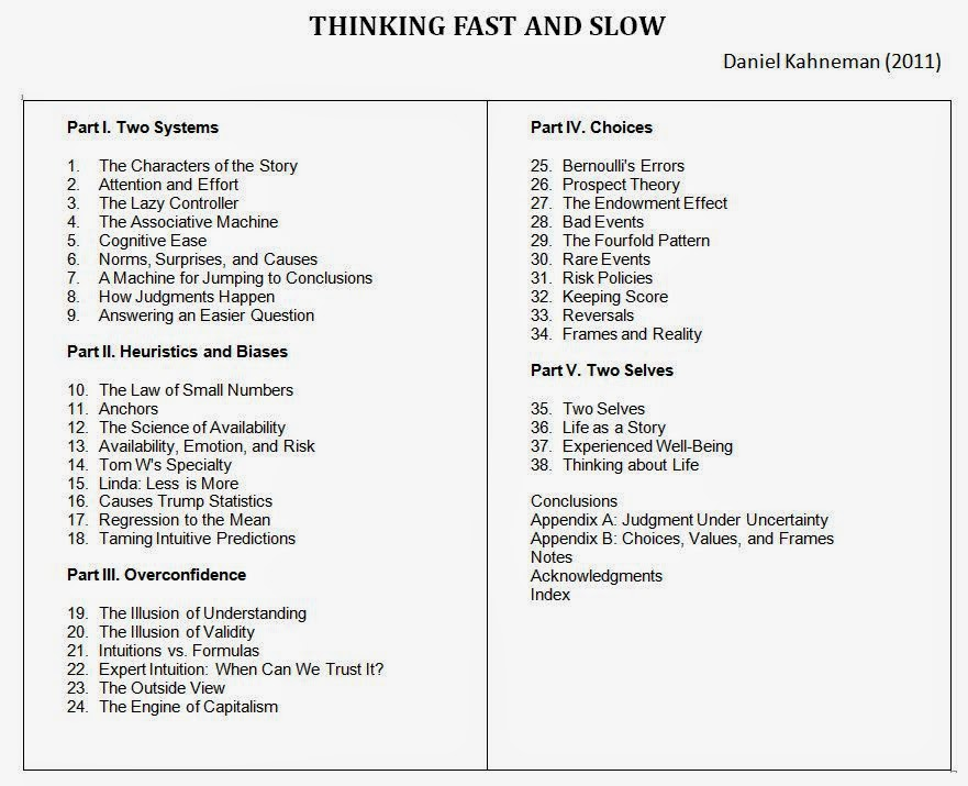 Thinking Fast and Slow - Study Notes - Version 2