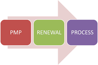 PMP Renewal Process