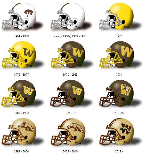 wmu-helmets-history.jpg