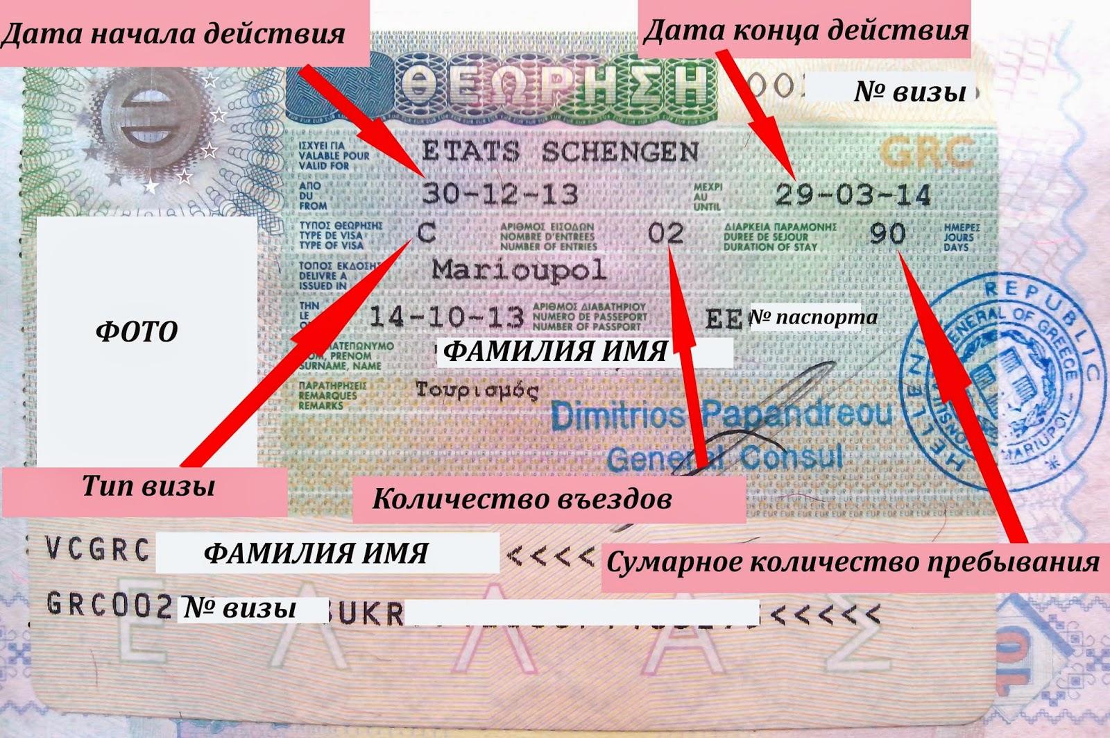 Как сделать визу не выезжая 935