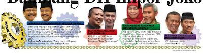 Pemilihan Gubernur Jawa Timur