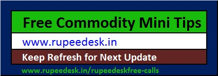 Mini Commodity Calls