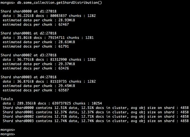 database, getShardDistribution, mongodb, performance, sharding