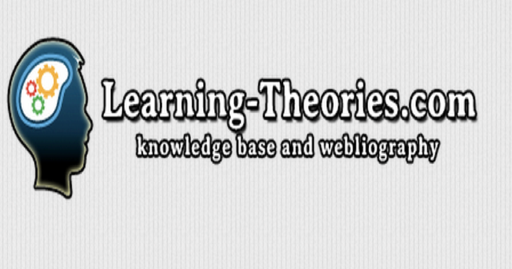 Index of The Major Learning Theories and Paradigms Teachers Should Know about