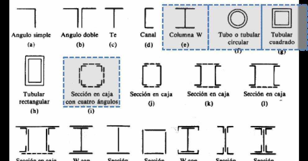 Acero sophia mtz tipos de columnas de acero - Tipos de vigas de acero ...