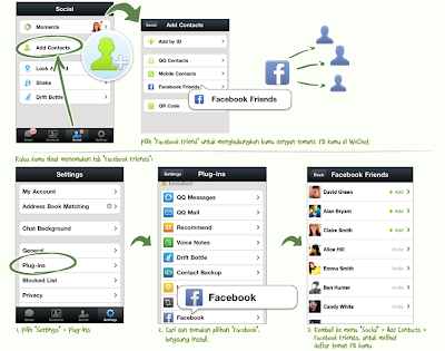 Fitur Facebook Connect ( Penyambungan Dengan Facebook )