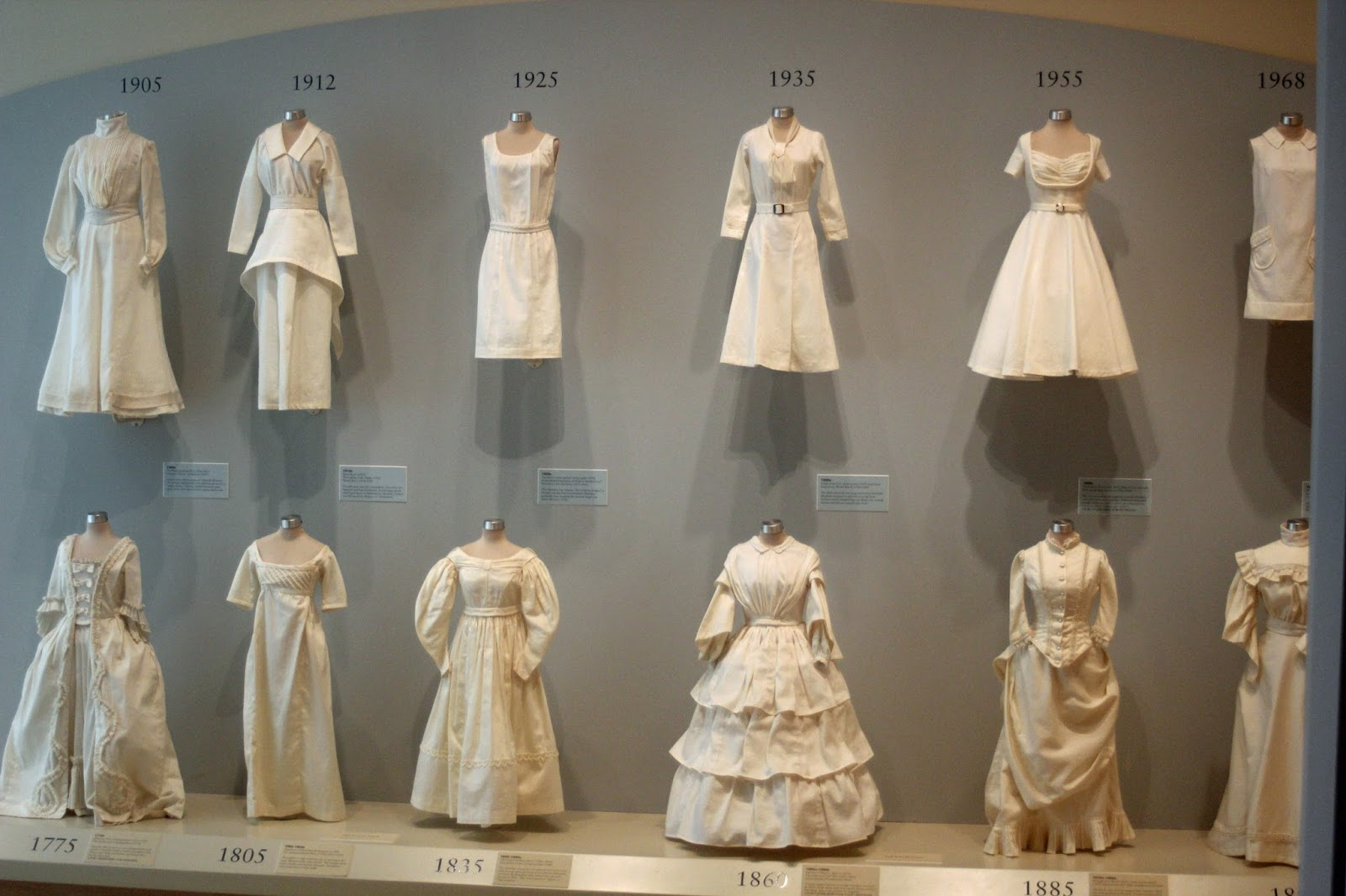 Women s Fashion History Outlined in Illustrated Timeline from 1784 80