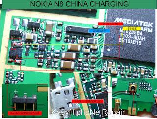 nokia n8 china charging ways