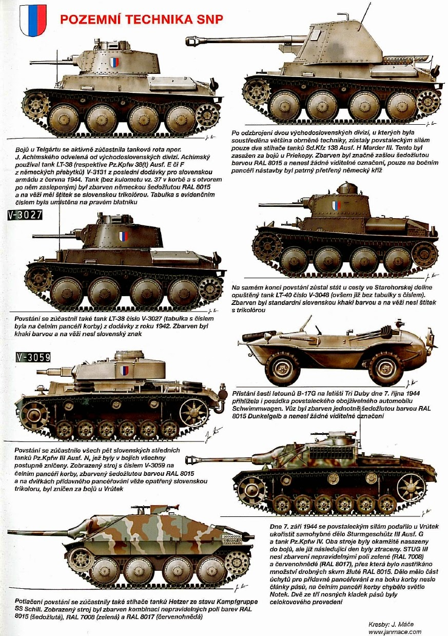 Minor Nations Militaries 1914 45 Czech Slovak Armoured Forces