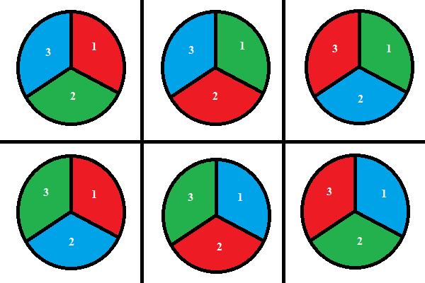 3 sectors 3 colors