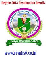 VSU MCA IV Semester Results 2013
