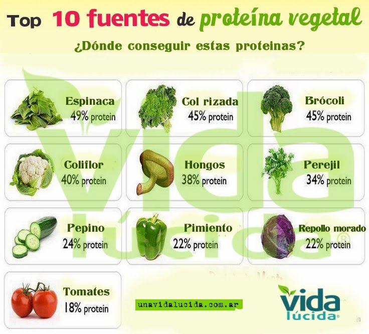 recetas de licuados caseros para bajar de peso