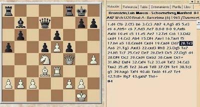Posición de la partida de ajedrez Bronstein-Schöneberg en el VIII Campeonato Mundial Juvenil de Ajedrez