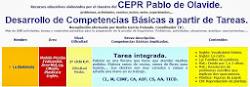 TAREAS PARA CCBB