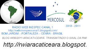 CIDADE ARACATI-CEARÁ-BRASIL