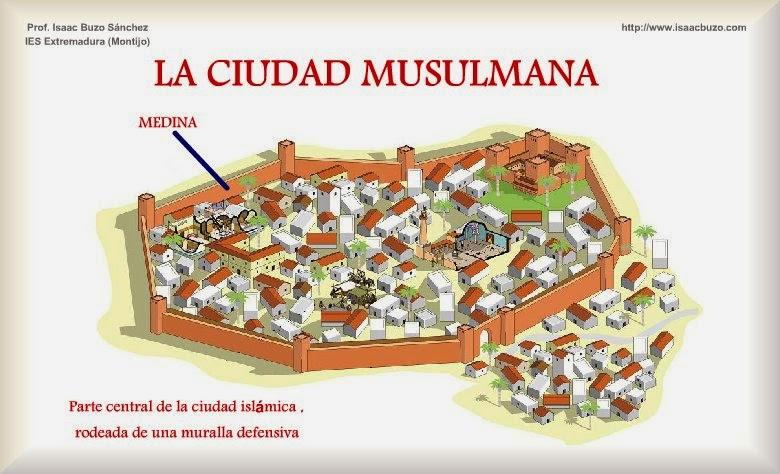 http://contenidos.educarex.es/sama/2010/csociales_geografia_historia/segundoeso/tema6/ciudad_islamica.html