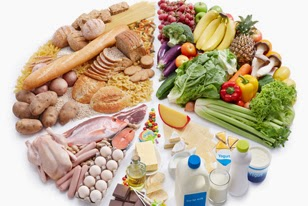 Contoh Menu Gizi Seimbang Dan Anjuran Porsi Makanan Sesuai Dengan