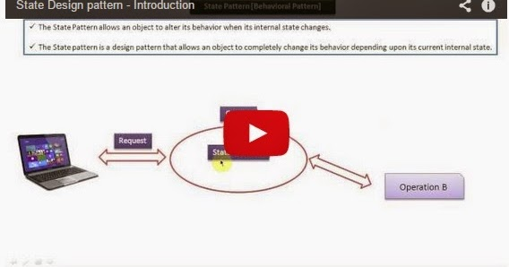 Java ee state design pattern introduction for Object pool design pattern java example