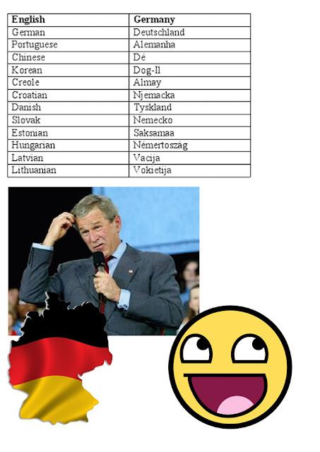 alemanha em varias linguas