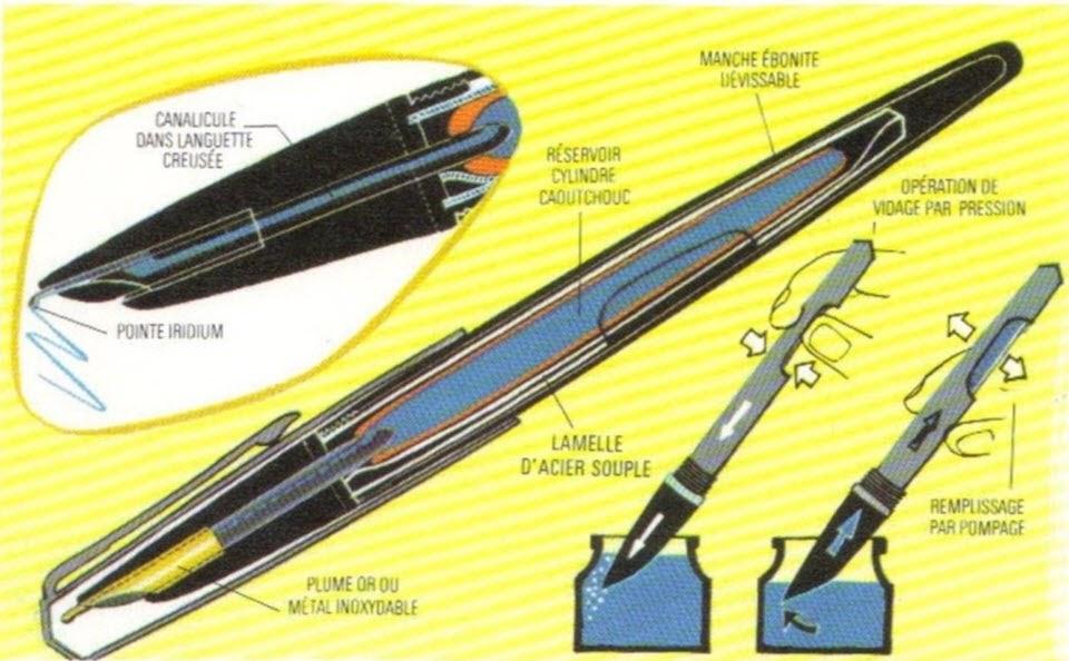 Comment a marche stylo comment a marche - Comment fonctionne les couches lavables ...