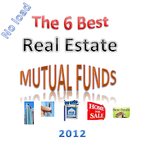 best real estate mutual funds of 2012 logo