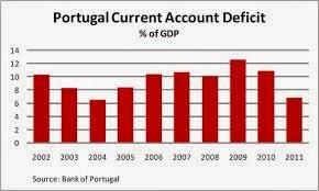 images Come le banche centrali hanno scatenato una speculazione scriteriata: lenorme bolla obbligazionaria europea