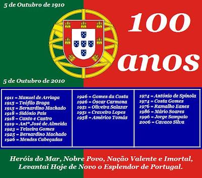 Portugal - Manuel Alegre: Nem Salazar se atreveu a tocar no feriado de 5 de Outubro