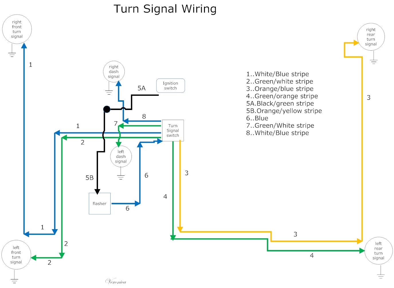 Turn+signal+Wiring the care and feeding of ponies 1965 mustang wiring diagrams 65 mustang tail light wiring diagram at n-0.co