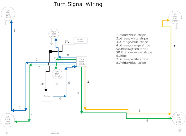 Turn+signal+Wiring the care and feeding of ponies 1965 mustang wiring diagrams 65 mustang radio wiring diagram at alyssarenee.co