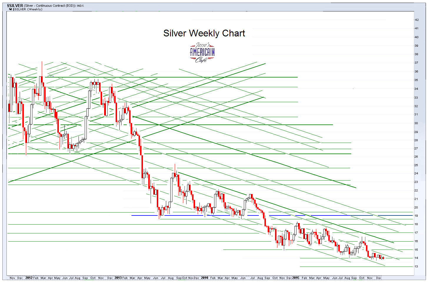 Silver stock options