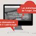Forget.me : Ses statistiques de demandes de droit à l'oubli Google